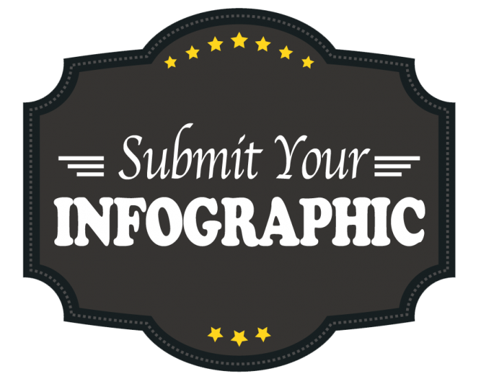 submit_your_infographic